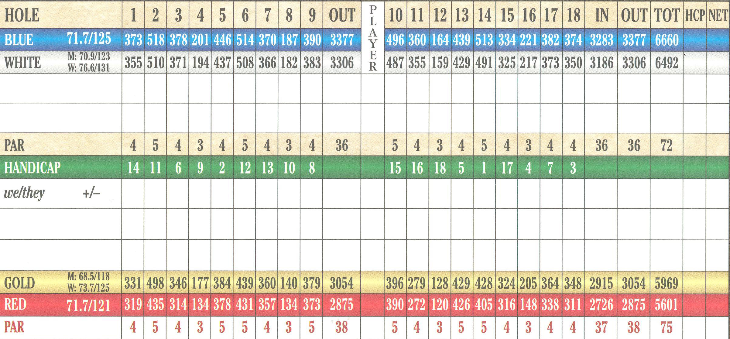 EPGC-SCORECARD-FULL-SIZE